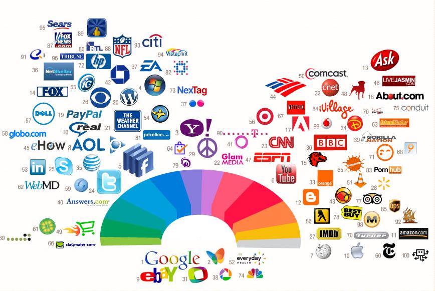 Colores al crear el logo para tu empresa
