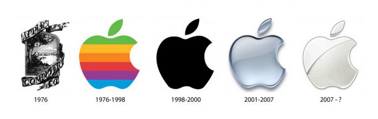 Mejores ejemplos de rebranding